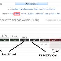NFP+ECB: opciós speki példa