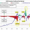 Gyanús a részvény ralli - miért lehet most nagyobb esés, mint 2007-ben?