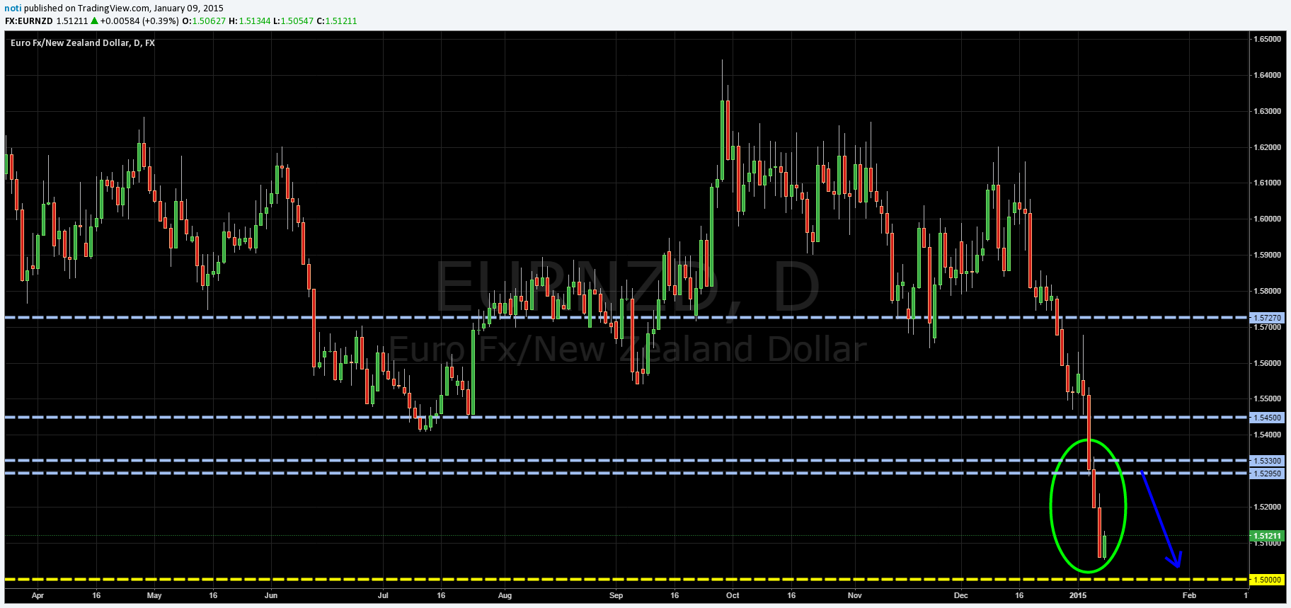 eurnzd2.png