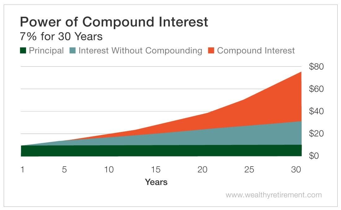 power-of-compound-interest.jpg