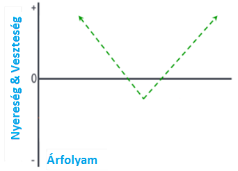 stradle_long_graph.png