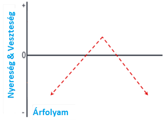 stradle_short_graph.png