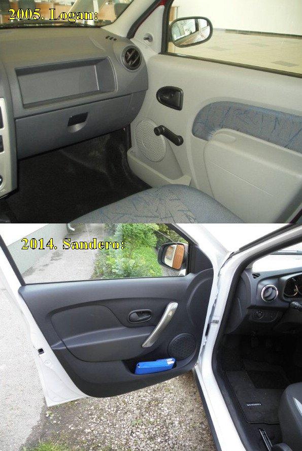 Dacia Sandero Stepway 1.5 dci (0).jpg