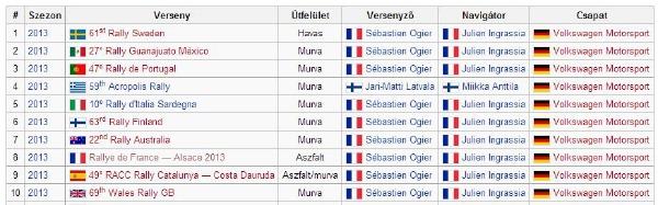 2013-as_szezon.jpg