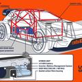 Három WRC csapat biztos lesz 2022-ben is!