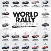 Egy képen a rally világbajnokság történetének eddigi győztesei