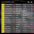 Íme a rallycross VB rajtlistája