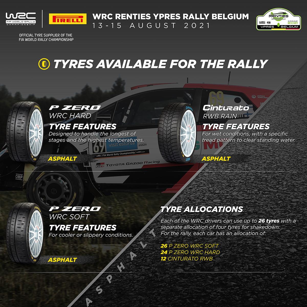 Pirelli gumik a Belga rally VB futamra