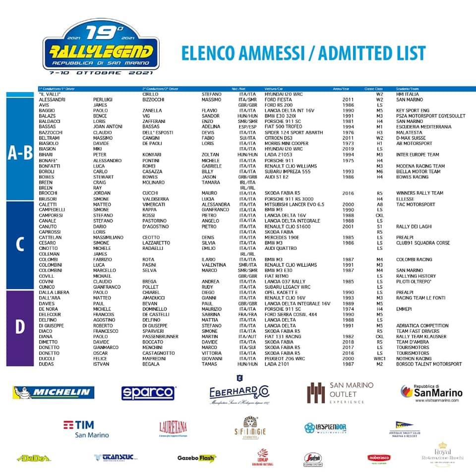 Íme a 19. Rallylegend nevezési listája