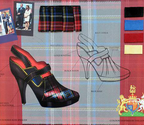 Summer Spencer skótkockás topánka Kate Middletonnak