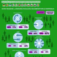 Közösségi fogyasztással vészeljük át a válságot - Infografika!