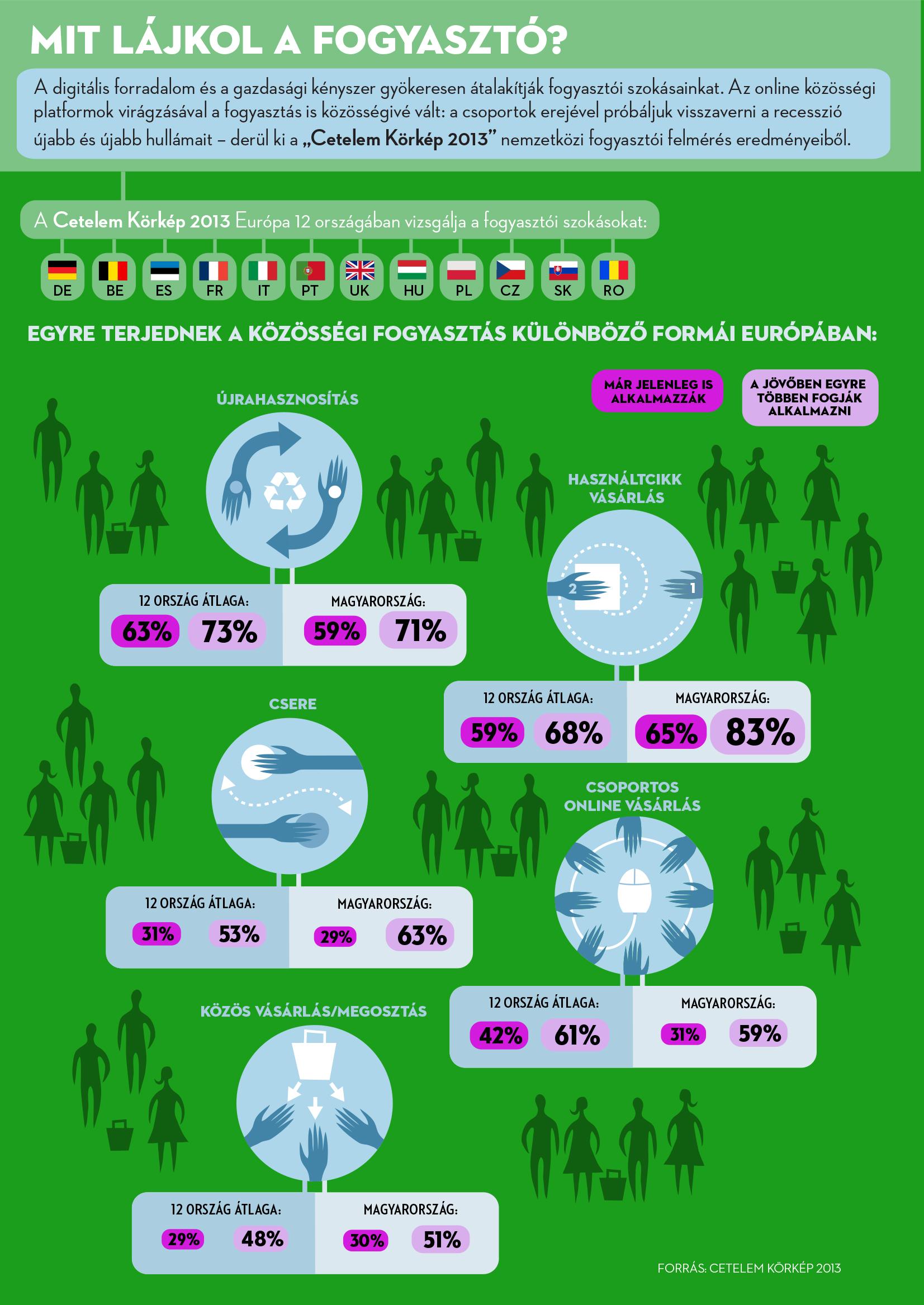 cetelem_infografika.jpg