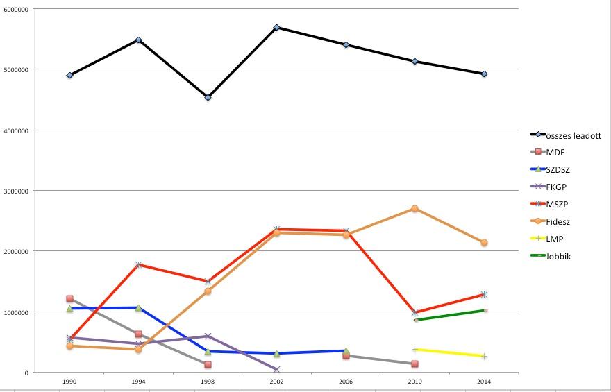 1990-2014.jpeg