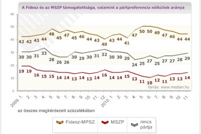289. Csak a Fidesz? törökgáborelemez