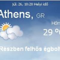 Törökország aktuális időjárás előrejelzés, 2010. július 26.