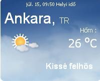 Törökország napi időjárása