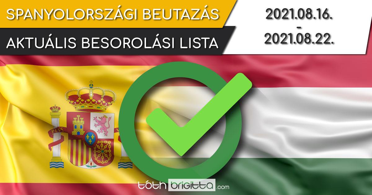20210813_besorolasilista.jpg