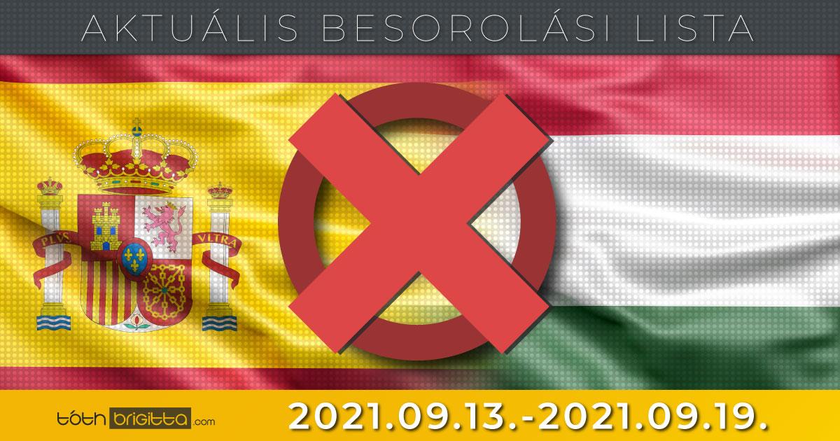 20210910_besorolasilista_piros.jpg