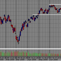 Nehéz kivárni az augusztust, amikor ilyen jelek alakulnak ki a piacon