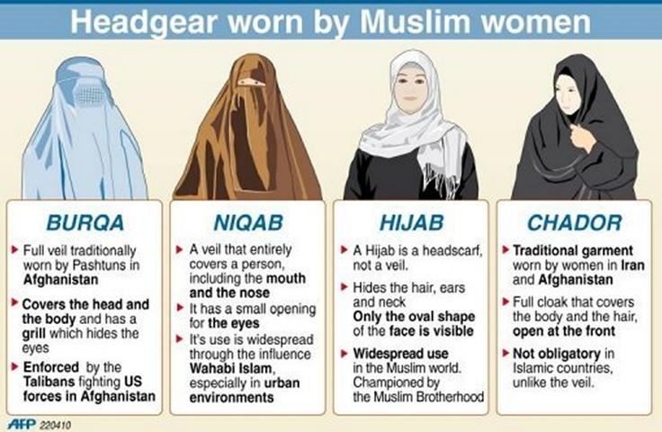muslim_veil.jpg