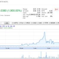 A Nestor-sztori: nem őket vette meg a Google, de az ő árfolyamuk nőtt 1900%-kal