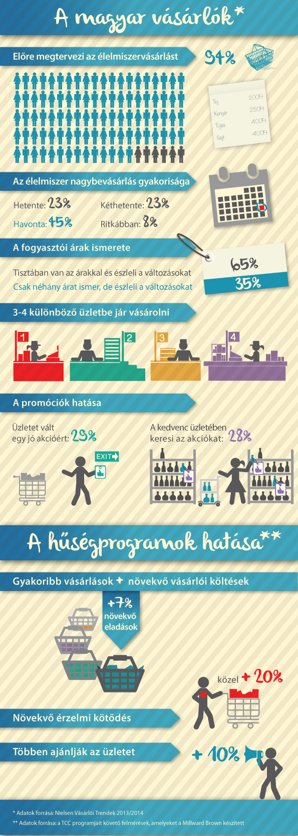 A_magyar_vasarlok_infografika_141006.jpg