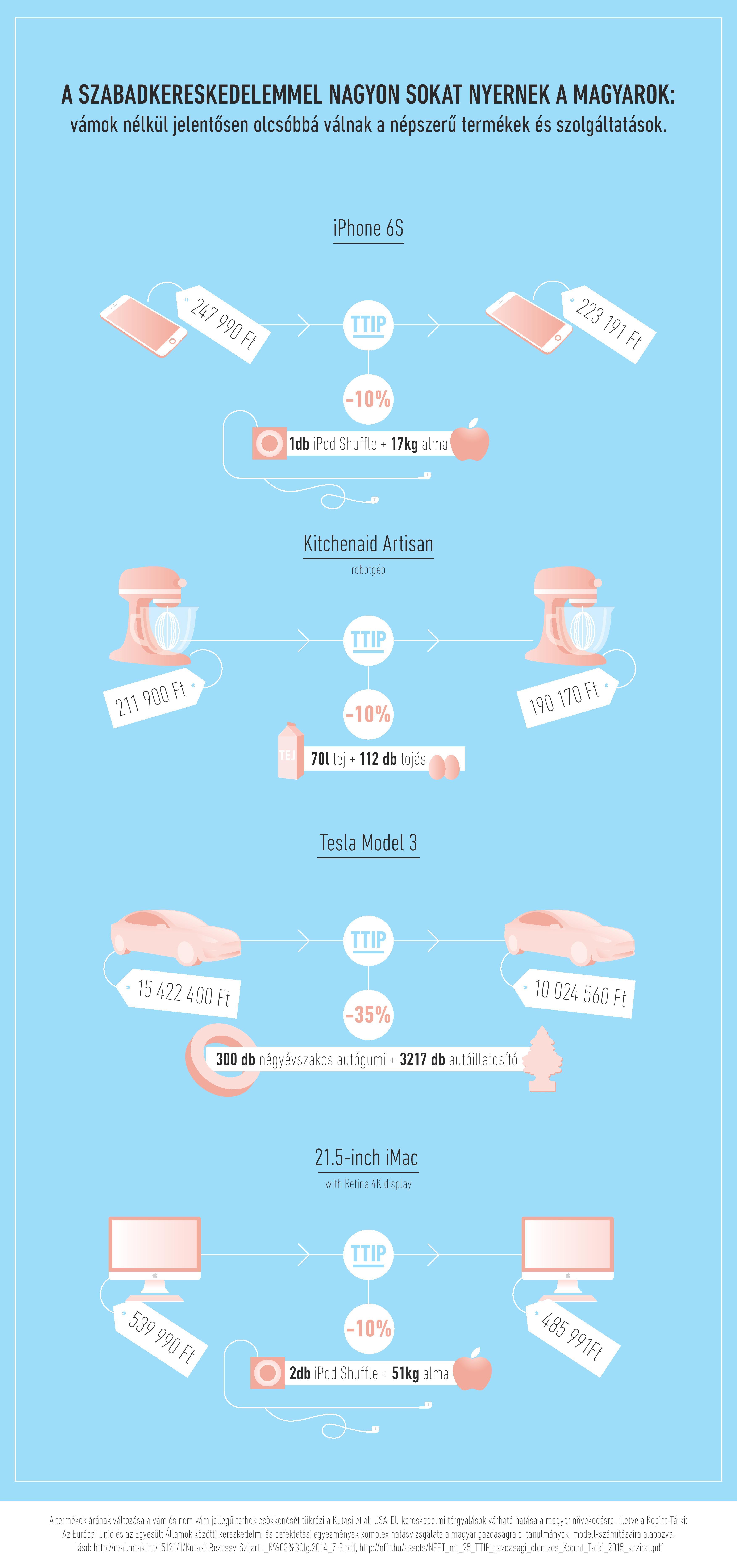 infografika-ttip_vegleges_1_-page-002.jpg