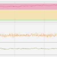 FTP teszt