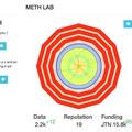Klikkelj a részecskékért! - magyar diák által is fejlesztett játék nyert a CERN legjobb projektje vetélkedőn