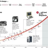 Moore törvénye
