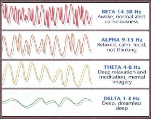 beta_alfa_theta_delta_agyhullamok.jpg
