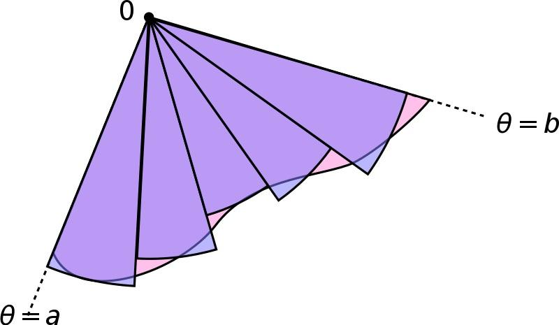 800px-Polar_coordinates_integration_Riemann_sum_svg.jpg