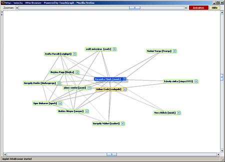 iwiw-hálózat.jpg