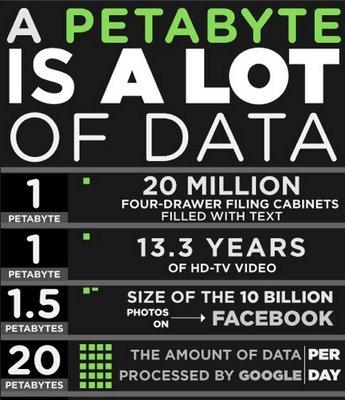 petabyte-gizmodo.jpg