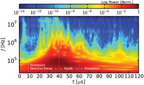turbulence-analysis.jpg