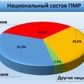 A Dnyeszter-menti Köztársaság demográfiája