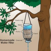 Víztisztító eljárások 2. rész
