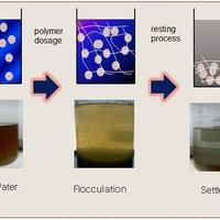 Víztisztító eljárások 7. rész