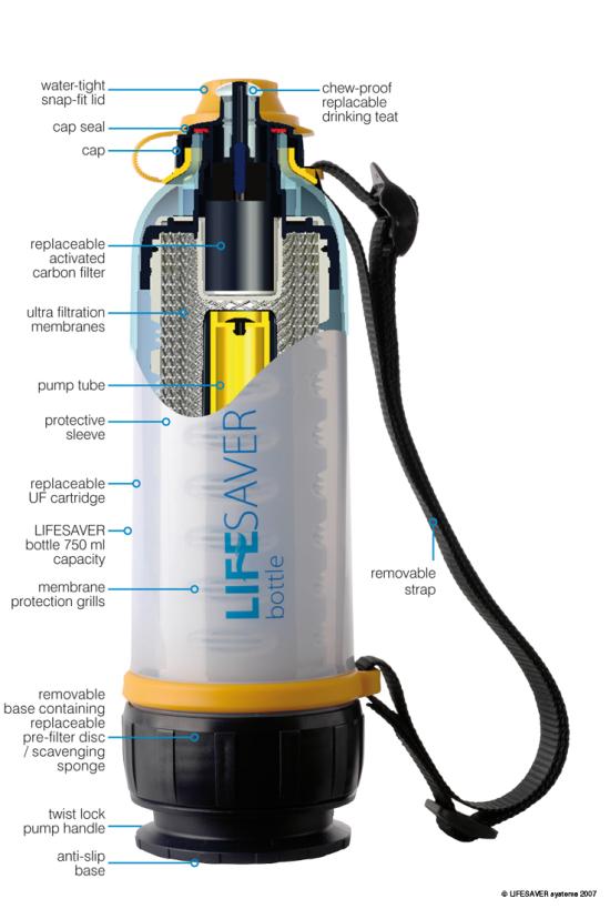 Lifesaver bottle.jpg