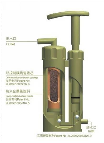 Soldier's water purifier.JPG