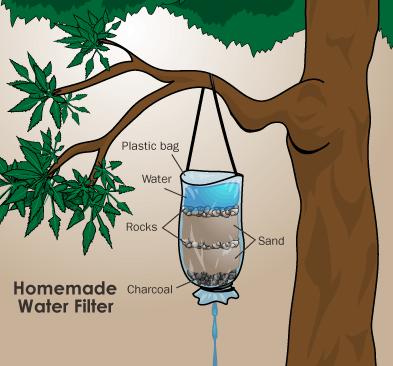 túlélő vízszűrő.png
