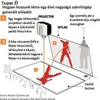 Tupac Hologram: Előzmény és Következmény