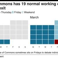Talán sosem lépnek ki az EU-ból? 12 képviselői munkanap a Brexitig