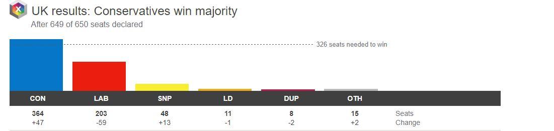 bbc_results.JPG