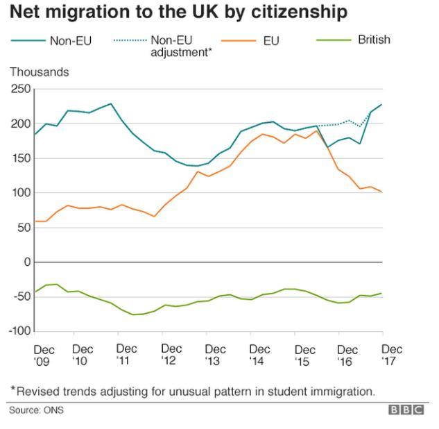 ons_net_migration_eu.JPG
