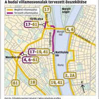 Budai fonódó: a II. kerület által felkért szakértők is a fővárosnak adnak igazat? Publikus a KTI tanulmánya