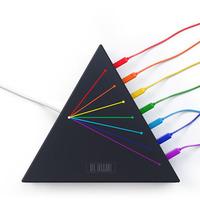 Spectrus - színekre bontja az USB-t