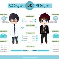 Mire jó egy UX-es a grafikusnak?