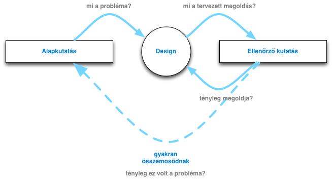 alap_vs_ellenorzo_kut_2.png