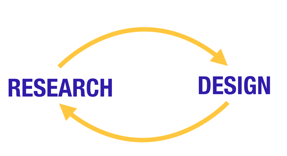 research_vs_design.png